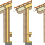 Masivne lesene hiÅ¡e – brunarice / konstrukcijske reÅ¡itve 3